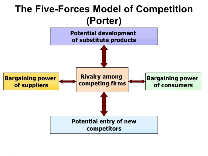 which of the following is a nonprice barrier of entry Which of the following is not a characteristic of monopolistic competition a few artificial barriers to entry c homogenous products b large number of firms d.