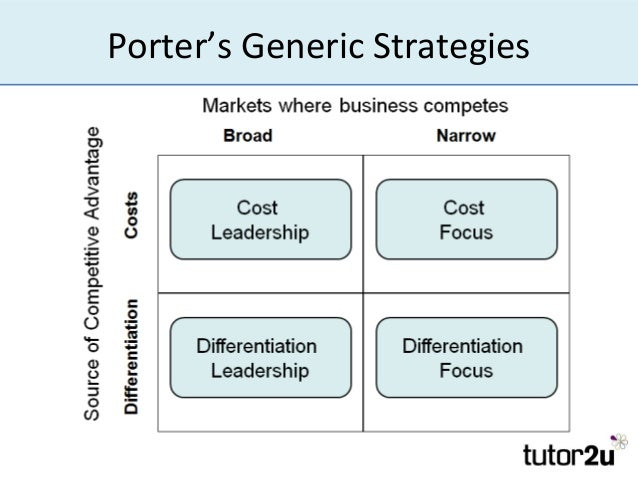 achieving competitive advantage Porter's generic competitive strategies (ways a low cost producer must find and exploit all sources of cost advantage if a firm can achieve and sustain overall.