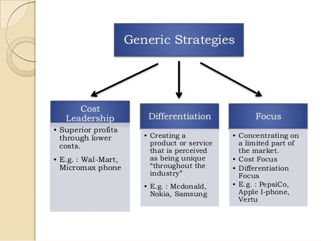 porter argues that if a firm We refer to them as trade-off strategies because porter argues that a firm must choose to embrace one strategy or risk not having a strategy at all.