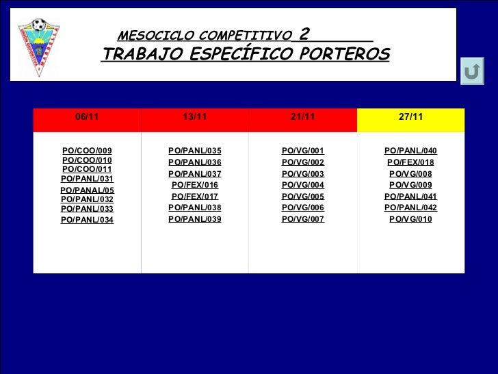 2              MESOCICLO COMPETITIVO           TRABAJO ESPECÍFICO PORTEROS   06/11              13/11           21/11     ...