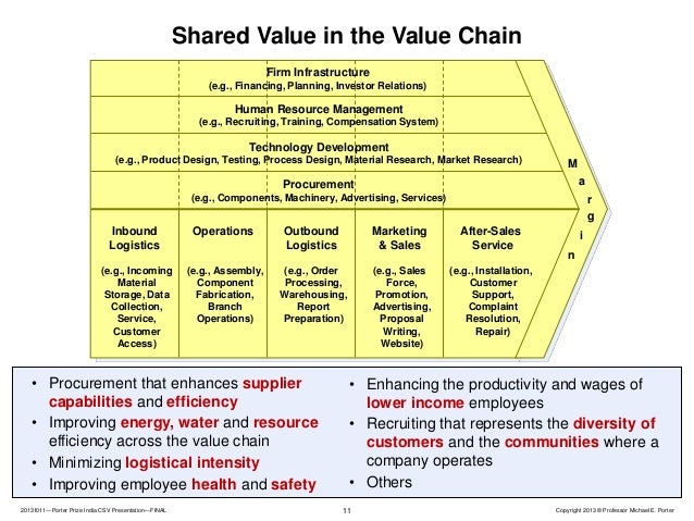 porter value chain for hotel The value chain is a systematic approach to examining the development of competitive advantage it was created by m e porter in his book, competitive advantage (1980 individual operations could include room service in an hotel.
