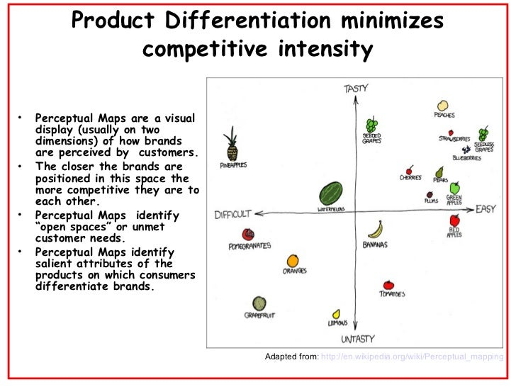 apple perceptual map Perceptual maps overview and examples perceptual brand maps illustrate sales correlations between brands, where the distance between the plots shows how they relate to each other and the size of each plot represents the unit sales.