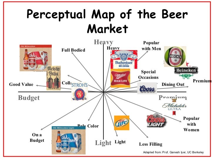 segmentation of budweiser Gold born the hard way brand: budweiser download the case study silver ways in  3 unexpected targeting and segmentation gold stop profiling.