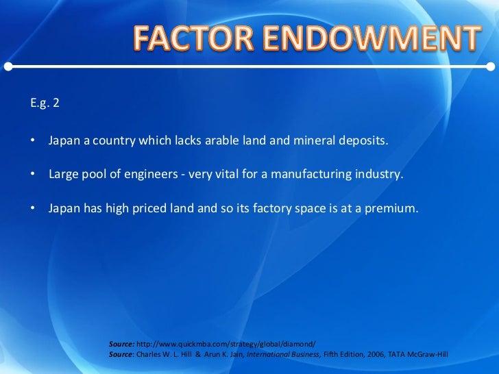 <ul><li>E.g. 2 </li></ul><ul><li>Japan a country which lacks arable land and mineral deposits. </li></ul><ul><li>Large poo...