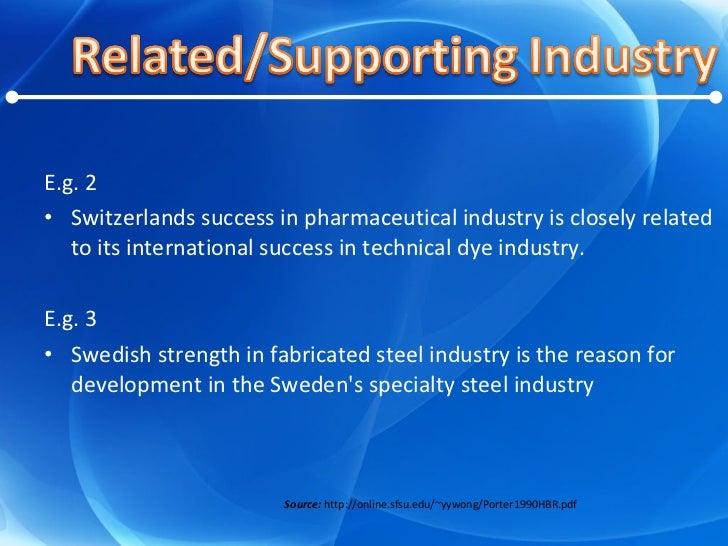 <ul><li>E.g. 2 </li></ul><ul><li>Switzerlands success in pharmaceutical industry is closely related to its international s...