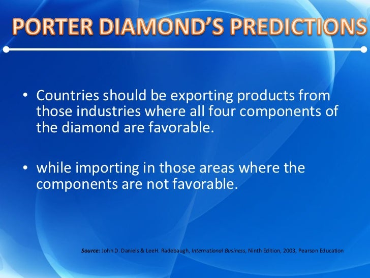 <ul><li>Countries should be exporting products from those industries where all four components of the diamond are favorabl...