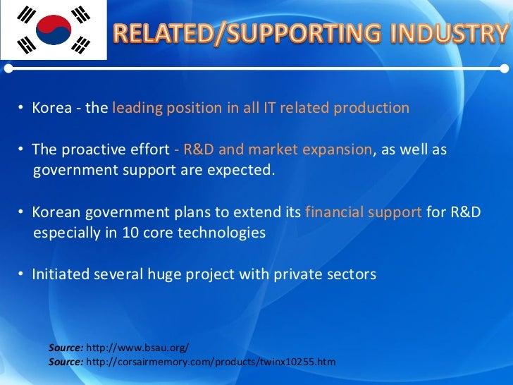 <ul><li>Korea - the  leading position in all IT related production </li></ul><ul><li>The proactive effort  - R&D and marke...