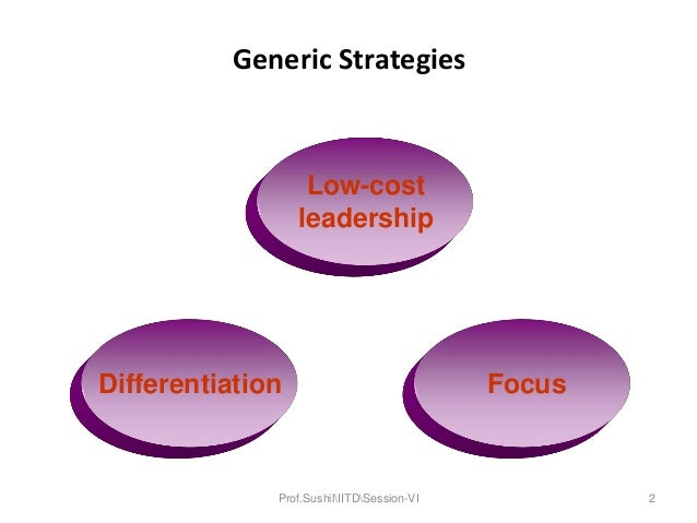 icici bank porter s generic strategies Positioning banking brand published on these generic products & services offer almost same etc are very basic positioning strategies for any bank in the.