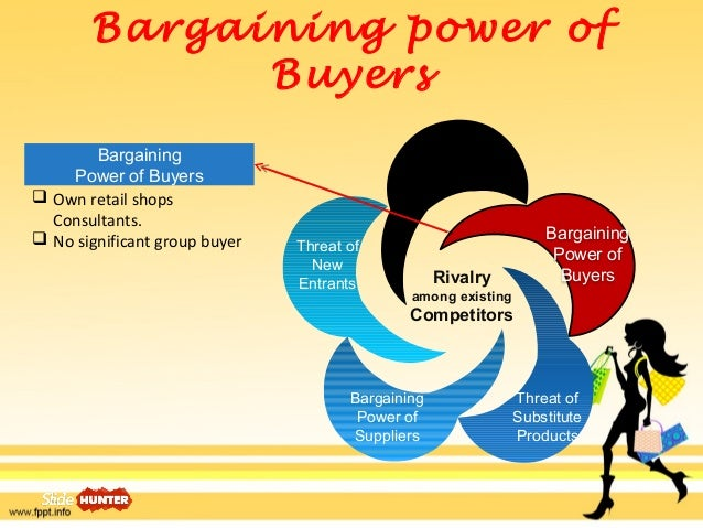 forces of bargaining buyer bmw Essays - largest database of quality sample essays and research papers on threat from buyers bargaining power forces of bargaining buyer (bmw.