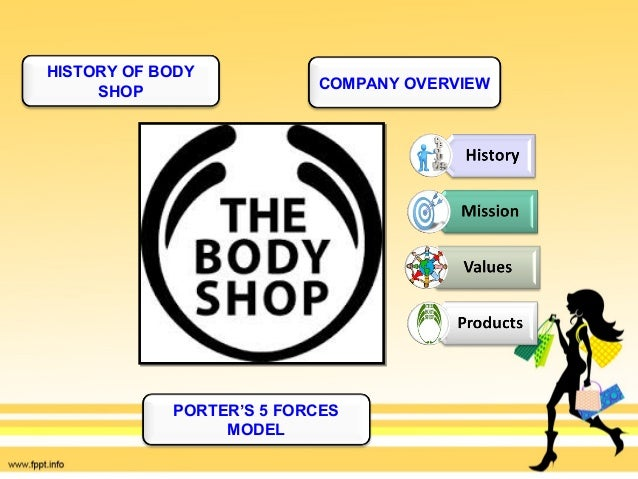 body shop company values Everybody values continuity and fix auto china announces partnership agreement with people's insurance company of fix auto, the global body shop network.