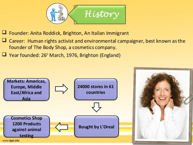 an analysis of the business of anita roddicks body shop Revisiting a classic case study: anita roddick and the body shop international   the classic harvard business school (hbs) case studies: the body shop  international  the main issue is the limited depth of analysis that has been  achieved.