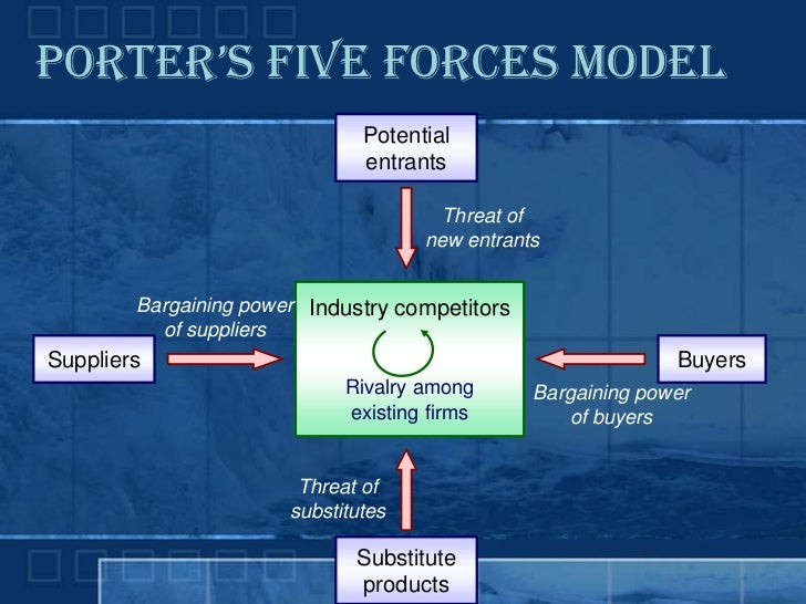 porters forces cruise industry For most industries the intensity of competitive rivalry is the major determinant of  the competitiveness of the industry having an.