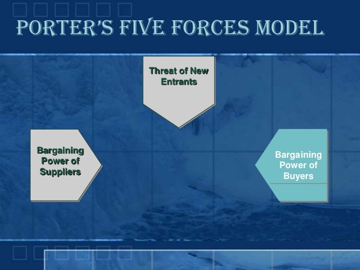 amway porters five force model The five forces model aims to examine five key forces of competition within a given industry the main force examined by porter's model is the level of competition within an industry.