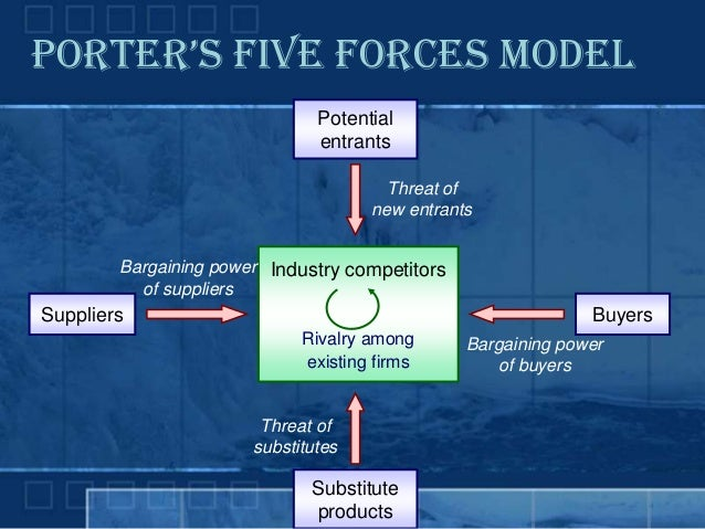 AmazonPorters 5 force analysis
