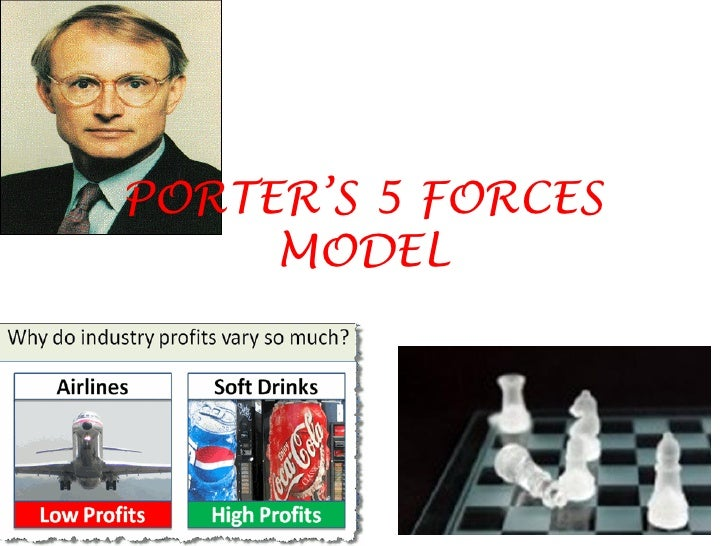 Ongc porter five forces model
