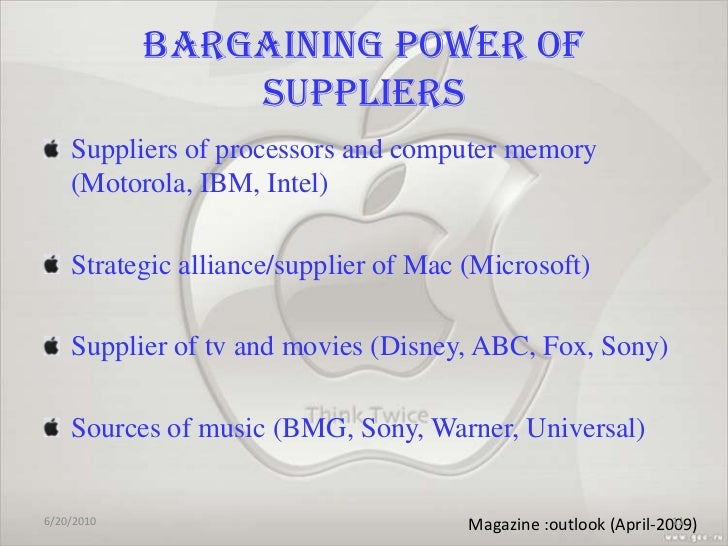 Bargaining power of supplier essay | College paper Example