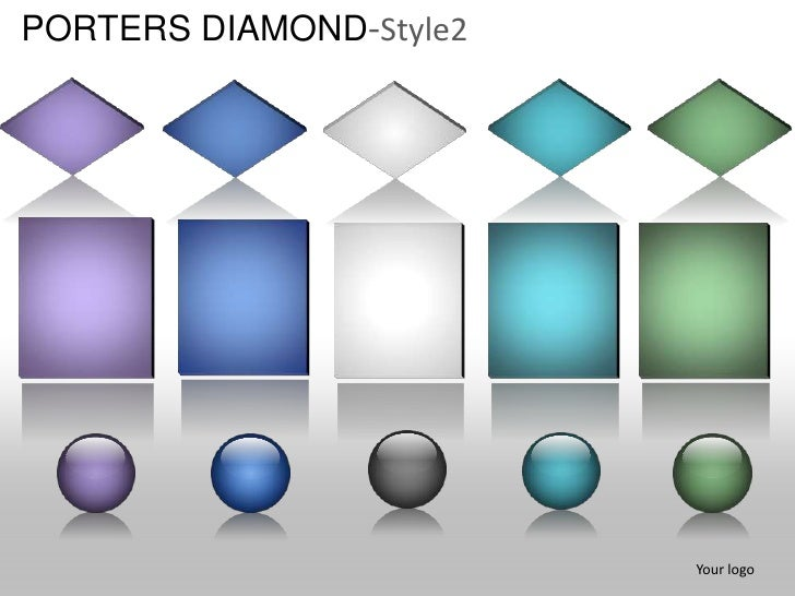 porters diamond 2 essay The diamond model of michael porter for the competitive advantage of nations offers a model that can help understand the competitive position of a nation in global competition.