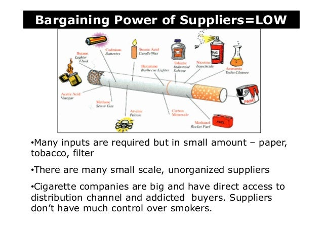 tobacco industry analysis The tobacco industry is comprised of a small set of corporations that grow, sell  and distribute tobacco and related products throughout the world a variety of.
