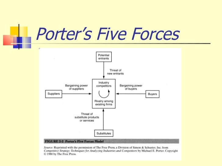 porters five force model on nestle company