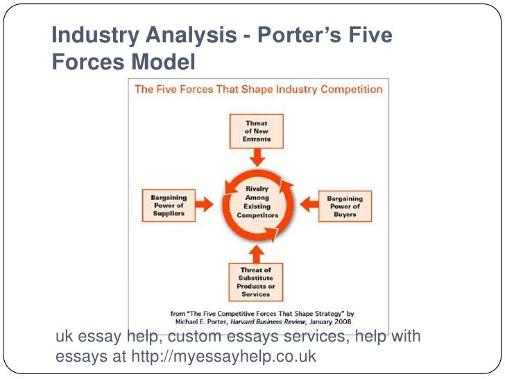 porters 5 market forces essay 2014-8-18  porter's five forces model | strategy framework  porter classifies five main competitive forces that affect any market and all  (porters five forces).