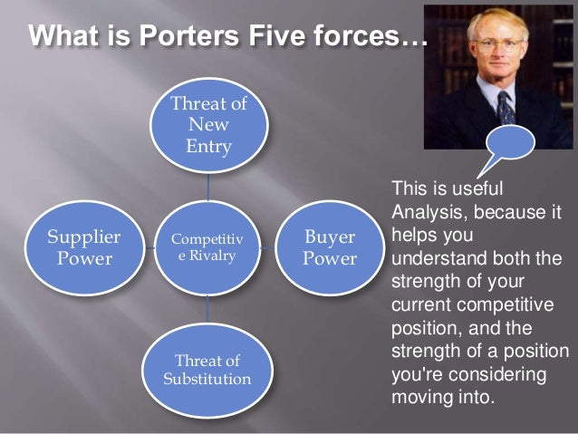 porter five forces 2