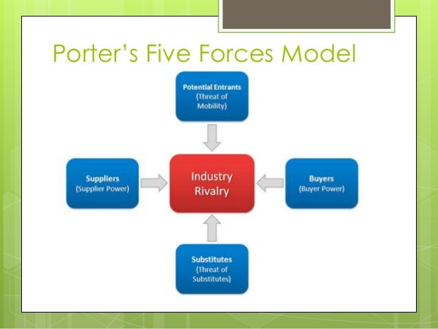 porters five forces model on samsung mobiles Porter 5 forces model analysis samsung - samsung electronics 3 asus the closes substitutes for tablets are mobile phones and computers/laptops.
