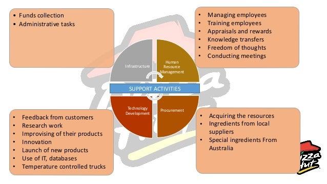 pizza hut value chain analysis