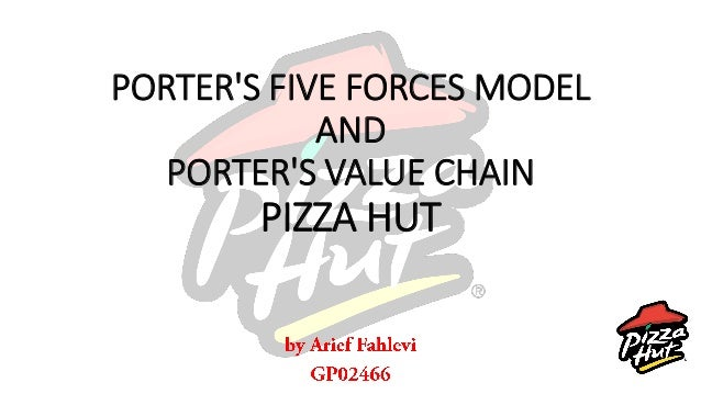 harlequin case porters five forces Learn how to do conduct porter's five forces analysis to assess a market or the  industry in case interviews.