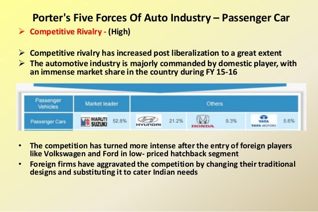 porter 5 forces model for construction industry in india Keywords: agribusiness, market forces, structural change, porter's five forces agribusiness industries are facing numerous challenges and opportunities resulting from various forces affecting retailers and the plant and plant products value chain including the input industry (olson.