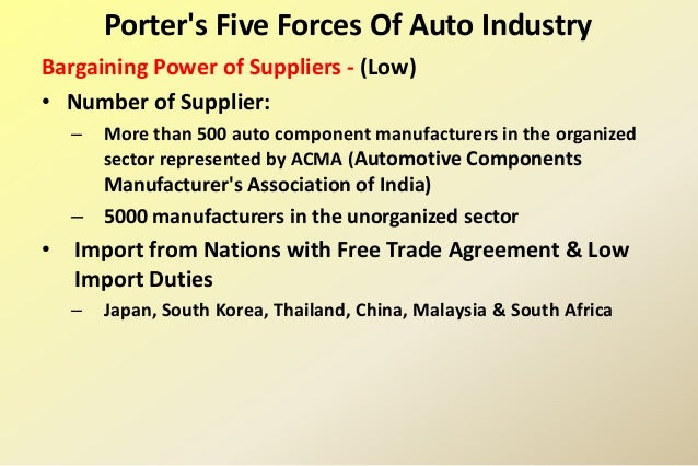 argentina automotive industry porter s 5 forces Automotive industry analysis - gm, daimlerchrysler, toyota, ford, honda automotive industry five forces of competition model.