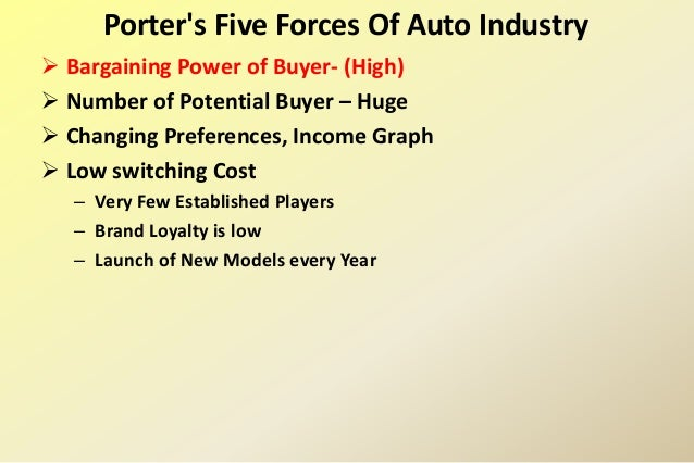 porters five forces analysis automobile industry Volkswagen ag operates in the automobile industry based on this analysis, one can conclude that volkswagen's position in the automobile industry is relatively safe as long as they keep up with competitors in innovation, it is possible for the volkswagen group to hold a considerable market share.