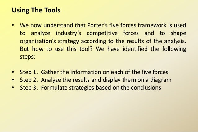 porter s five forces analysis of marks and spencer Portfolio planning, the experience curve, pims, porter's five forces—tools like  these  and as important to strategy in the 1990s as industry analysis was in the  1980s  marks & spencer, for example, possesses a range of resources that.