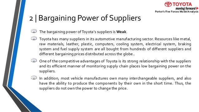 bargaining power of supplier in amazon com E-commerce providers such as amazon, which used to be a  suppliers'  bargaining power leads to increases in the prices of sourced.