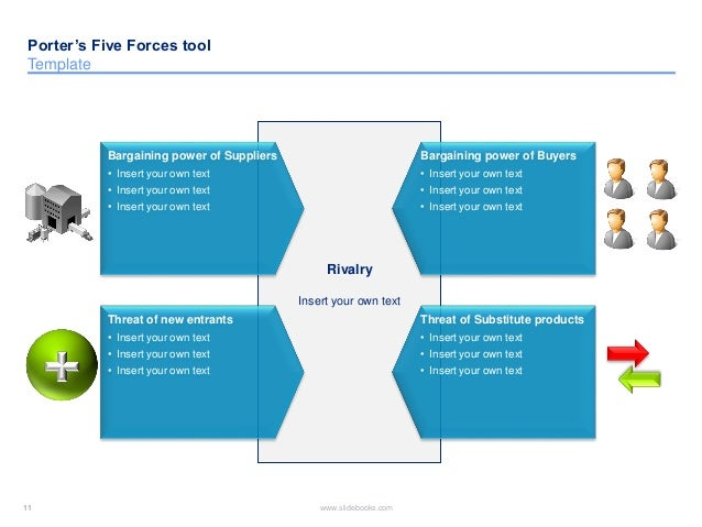 11  www.slidebooks.com  Porter's Five Forces tool  Template  Rivalry  Insert your own text  Threat of new entrants  •Inser...