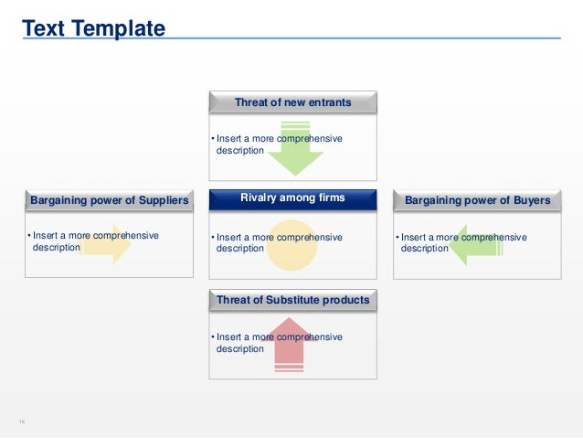 16  •Insert a more comprehensive description  Bargaining power of Suppliers  •Insert a more comprehensive description  Bar...
