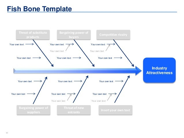 20  Fish Bone Template  Competitive rivalry  Industry Attractiveness  Bargaining power of buyers  Threat of substitute pro...