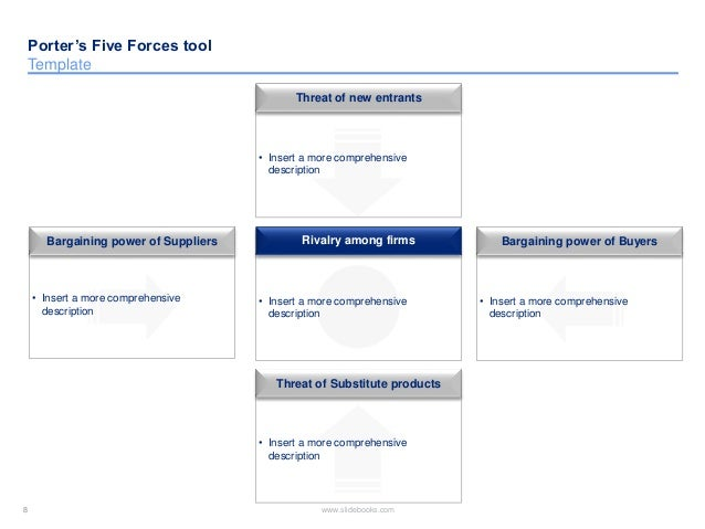 8 8 wwwslidebookscom porters five forces tool template