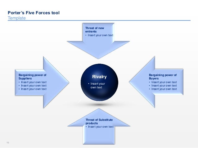 porter s 5 forces apply for luxury hotel The short video below provides an overview of porter's five forces model and the tutor2u business team's latest to apply for your teaching.