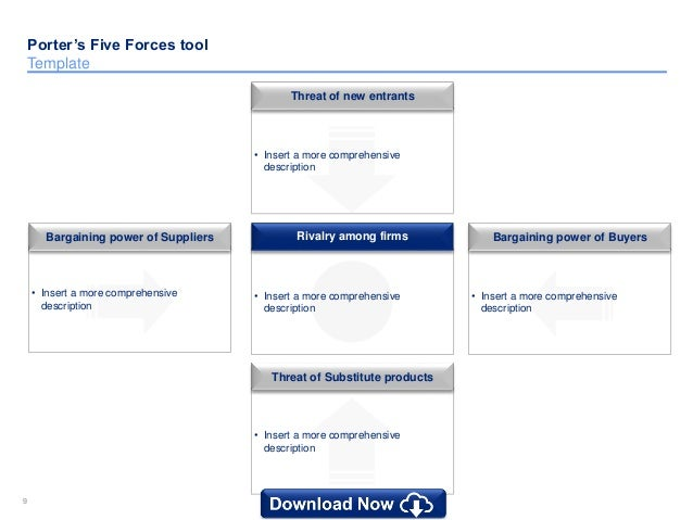Porter's Five Forces Templates | By ex-McKinsey Consultants