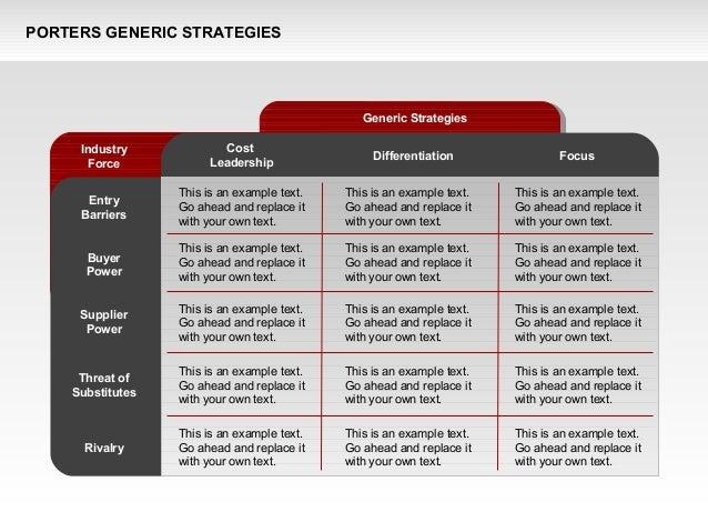 michael porter generic strategies pdf
