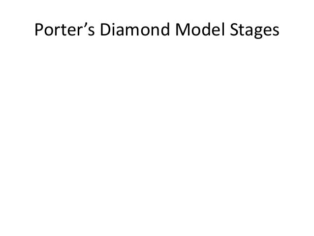 porter s diamond for singapore Advertisements: micheal porter gave the diamond theory of national advantage, which states that the features of home country are crucial for the success of an organization in the international markets.