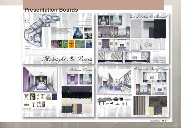 10 Presentation Boards Original Size
