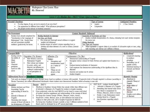 Andrew J Henwood Final Portfolio - Robert marzano lesson plan template