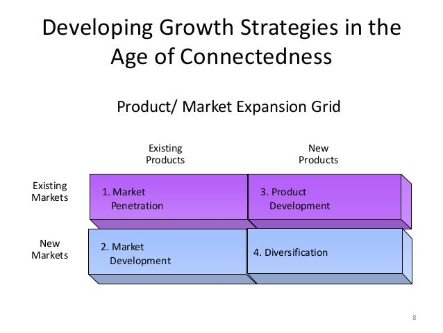 four product market expansion grid stretegies Marketing strategy the convergence of the appropriate brand, market, product and distribution strategies form the basis of how to support the goals and objectives of the organization alignment of strategy provides.
