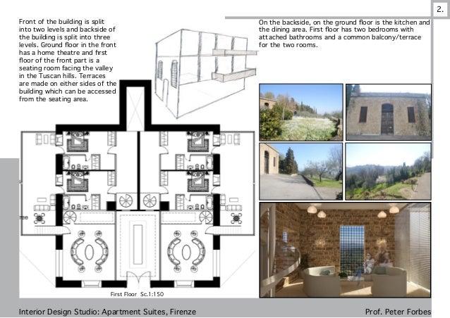 Interior And Furniture Design Portfolio