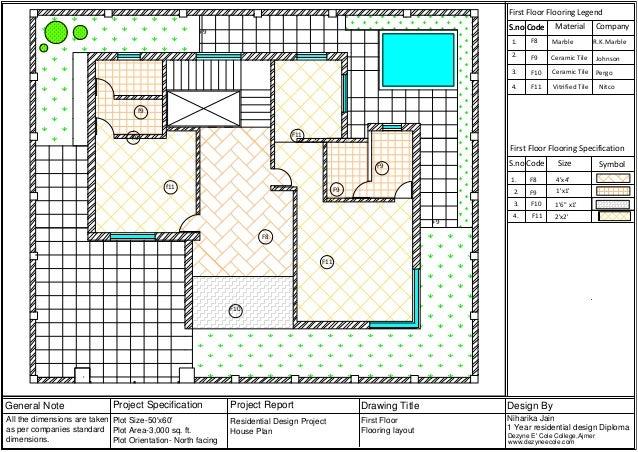 Niharika Jain ,One Year Residential Design Diploma Portfolio