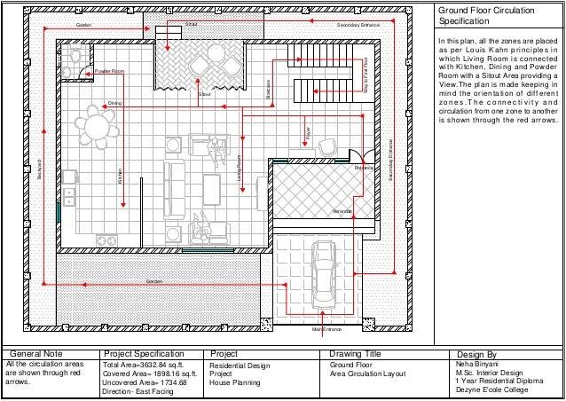 Niha Binyani M Sc Interior Design One Year Residential