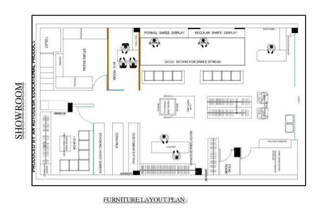 SHOWROOM FURNITURE LAYOUT PLAN ...