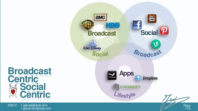 Social  Broadcast  Broadcast Centric Social Centric ©2013   gabriel@dusil.com  gdusil.wordpress.com  Apps  Page  12