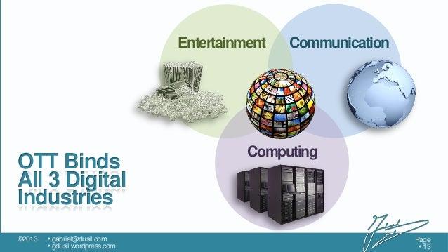 Entertainment  OTT Binds All 3 Digital Industries ©2013   gabriel@dusil.com  gdusil.wordpress.com  Communication  Comput...